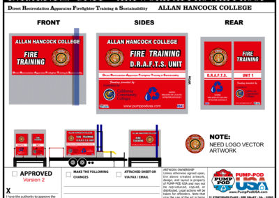 Allan Hancock College Fire Academy Drafts Unit